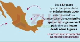 Mexico Libre de Sarampión