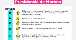 Inicia tercera encuesta para definir la presidencia de Morena