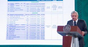Presidente autoriza a empresas y gobiernos locales adquirir vacunas contra COVID-19
